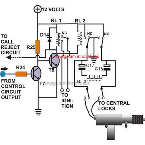 Ignition Control Circuit and the Central Locking Circuit