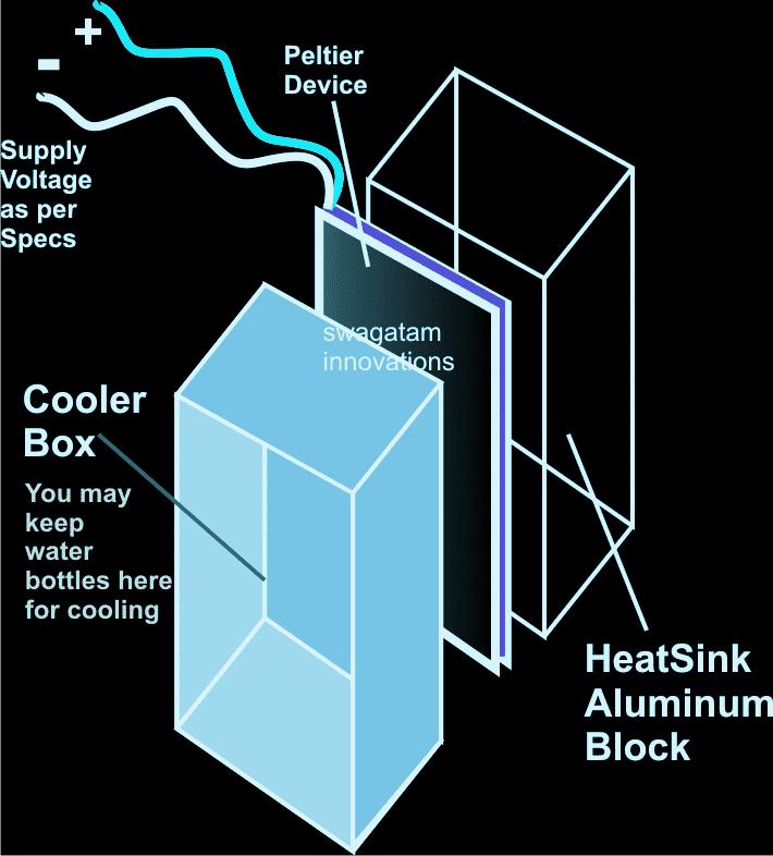 Simple Peltier Refrigerator Circuit