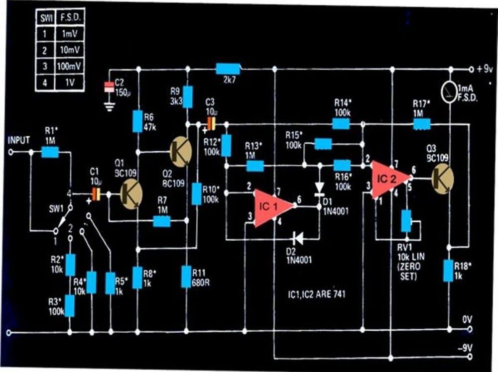 Measure AC Milli-volts circuit