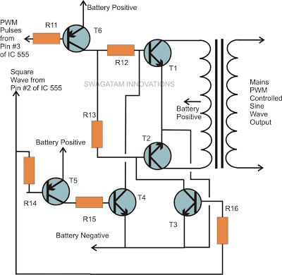 Power transistor and transformer stage for sine wave IC 555 inverter circuit