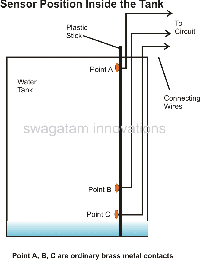 how to install water level sensor probes inside tank