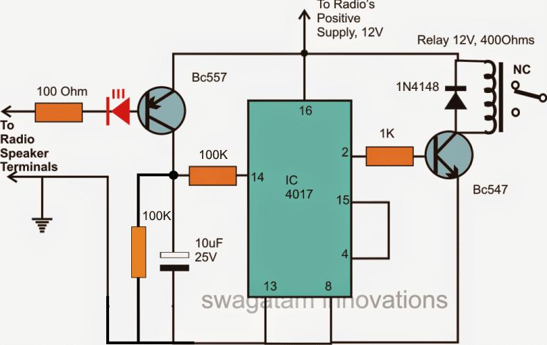 Remote Control Circuit Using FM Radio