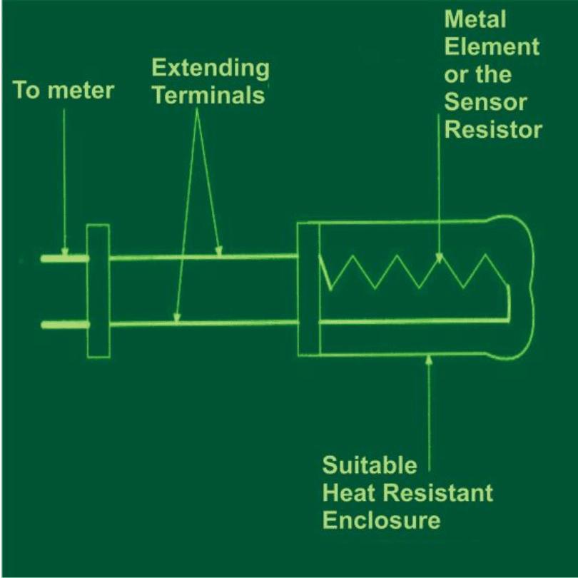 Making a RTD Temperature Meter Circuit