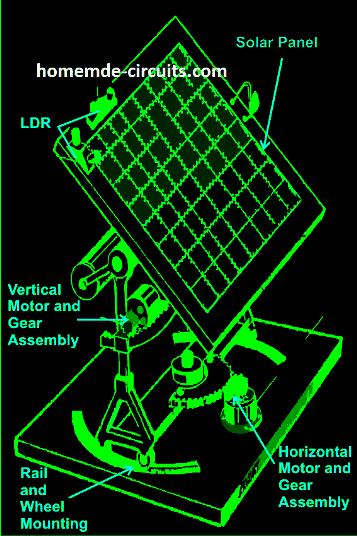Dual Axis Solar Tracker Concept