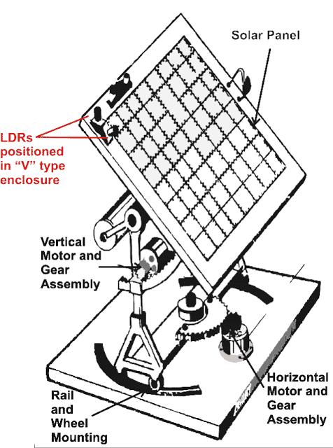 simple solar tracker system