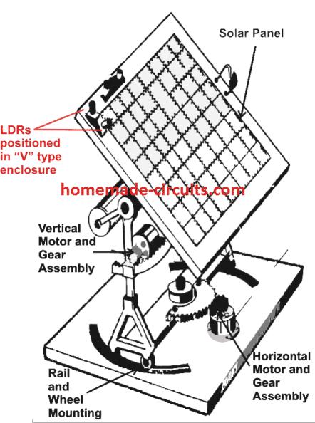 solar tracker mechanism working dual axis