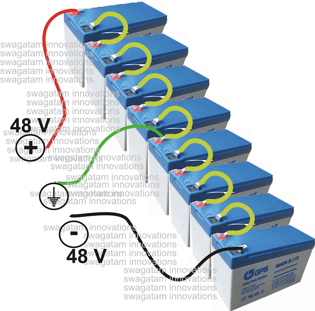 How to Build a 100 Watt, Pure Sine Wave Inverter