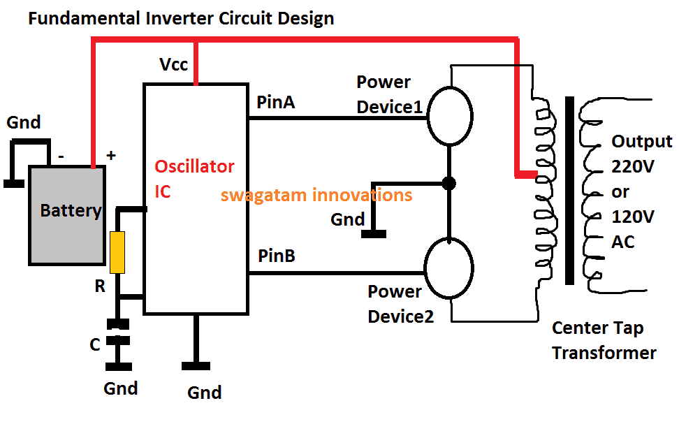 How an inverter functions how to repair inverters general tips you may also want to learn how to design an inverter transformer asfbconference2016 Gallery