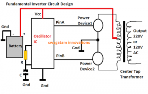 How An Inverter Functions How To Repair Inverters General Tips