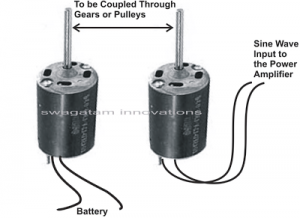 Making a Sine Wave Inverter from an Audio Power Amplifier