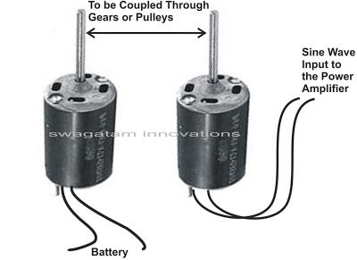 3 Ideal True/ Pure Sine Wave Inverters using Audio Power Amplifier