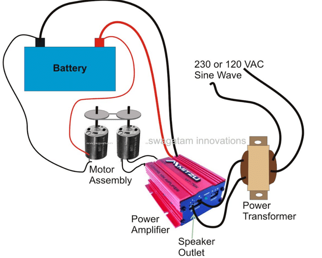 using audio amplifier as a pure sine wave inverter