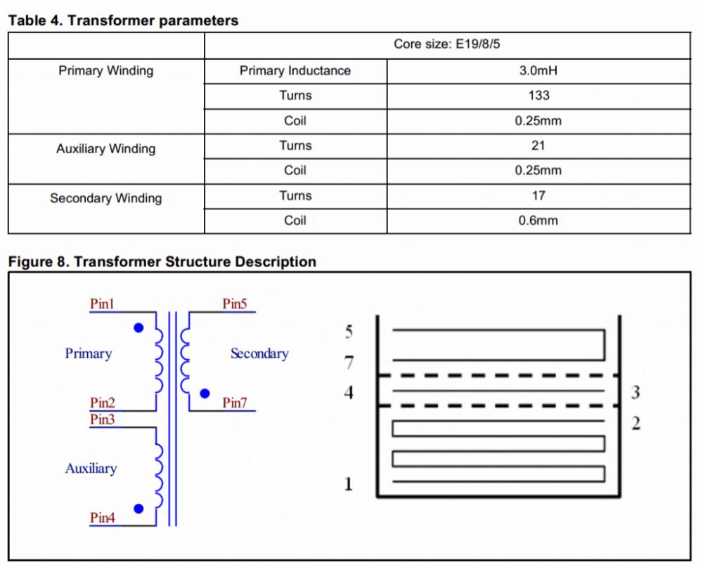 simple 12V 1 amp smps ferrite transformer winding data