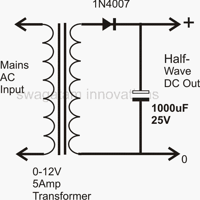 Designing Power Supply Circuits – Simplest to the Most Complex