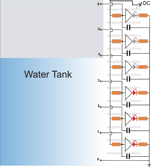 Water Level Indicator Circuit with Relay Controller