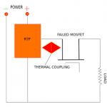 MOSFET Protection from Overheating