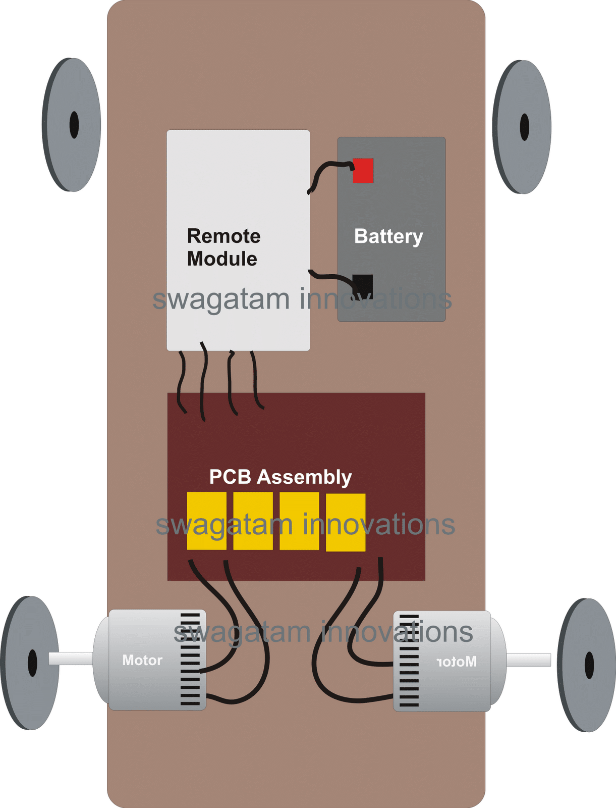 Remotetoycarassembly make a remote controlled toy car circuit rc car circuit diagram at fashall.co