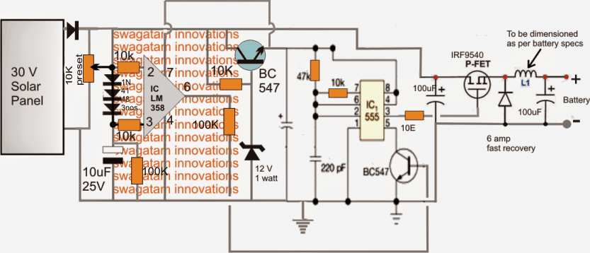 MPPT with tracker and self optimizing buck power supply