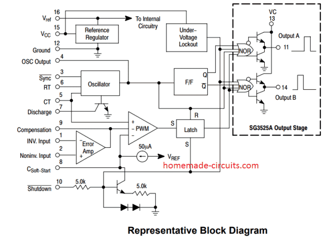 SG3525 IC internal details