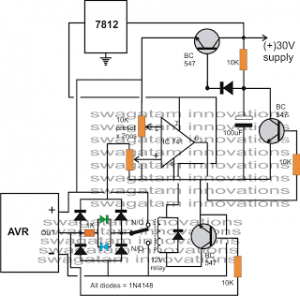 Automatic Voltage Regulator (AVR) Analyzer