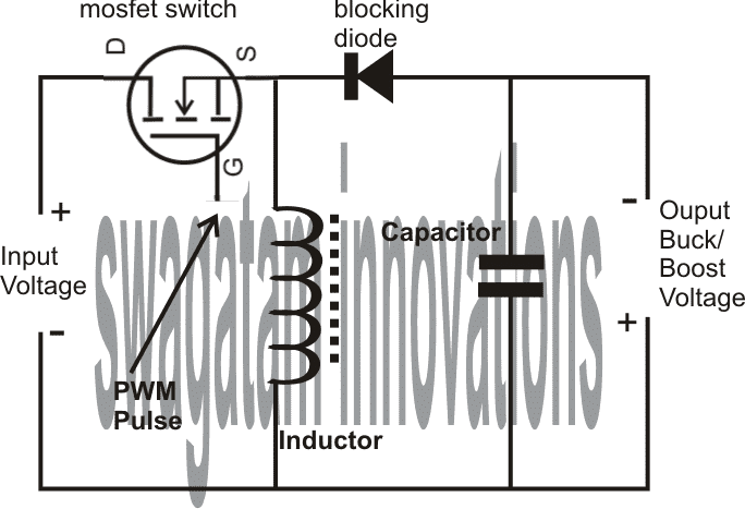 photovoltaic switched mode power supply and boost