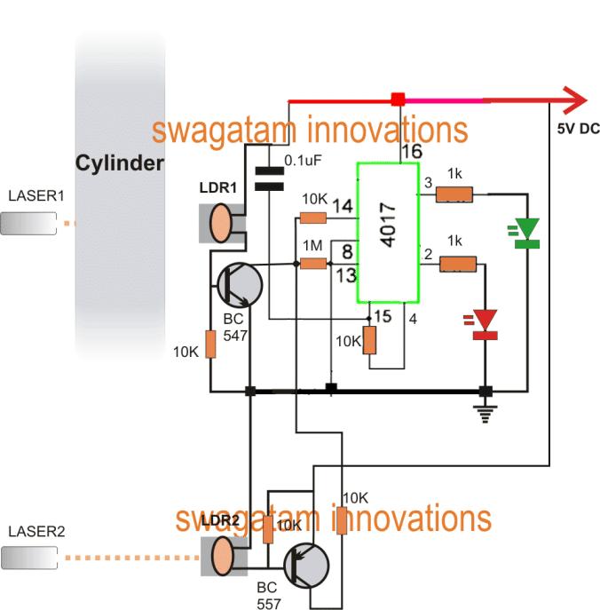 PIR motion sensor for industrial machine control