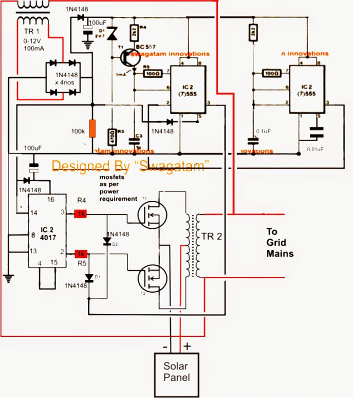 100 to 1kva grid tie (GTI) inverter design concept