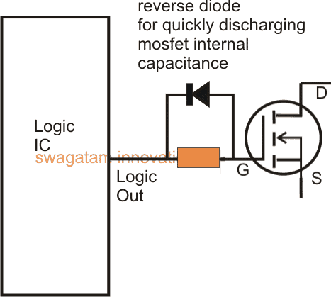 adding reverse diodes for mosfet protection