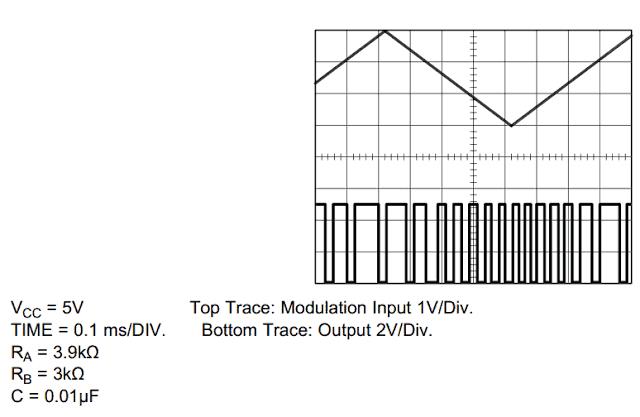 sine waveform 1 - Pure Sine Wave Inverter Circuit Using IC 4047