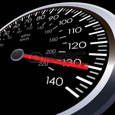 Speedometer Image