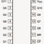 IC 4040 Datasheet, Pinout, Application Circuits