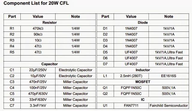 parts list for 20 watt tube light circuit