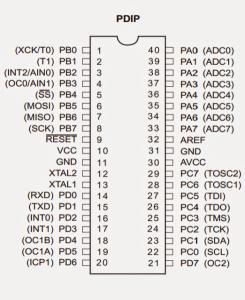 Microcontroller Basics – Introduction