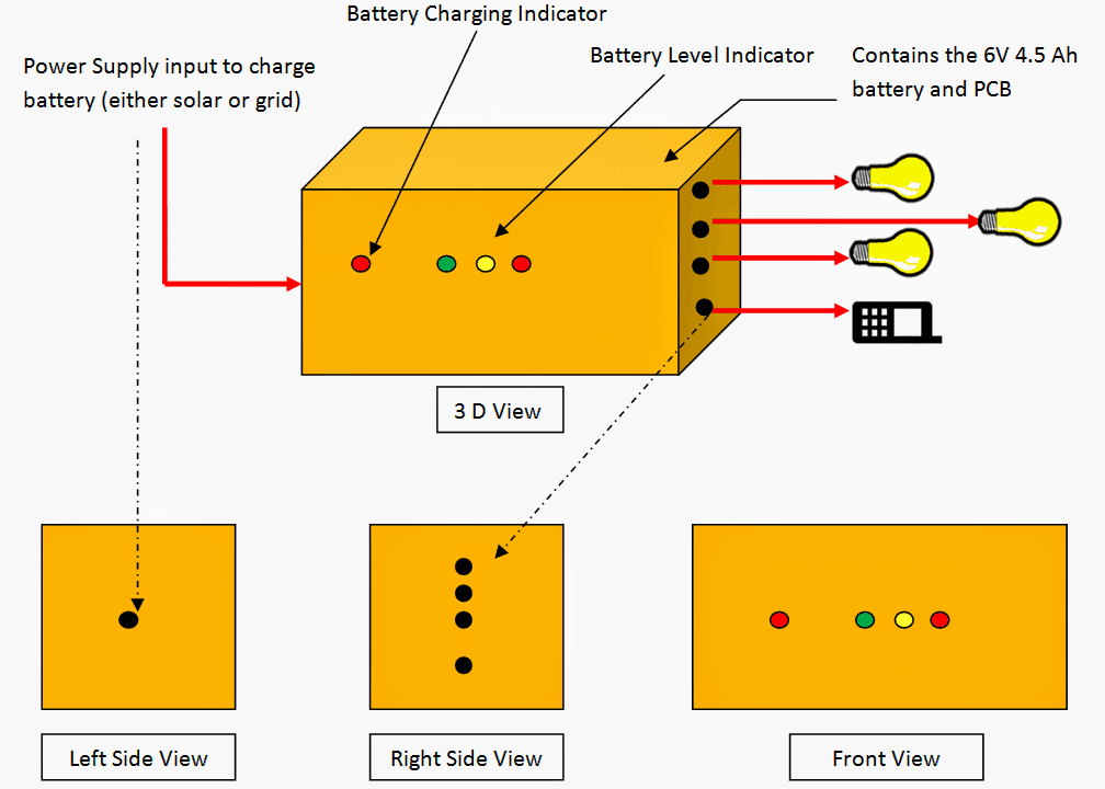 6v Battery Charger Circuit With Over Current Protection