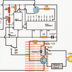 Switching OFF Lights in a Periodic Sequence