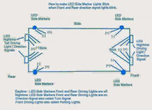 Customizing Car Side Marker Lights to Flashing Side Markers
