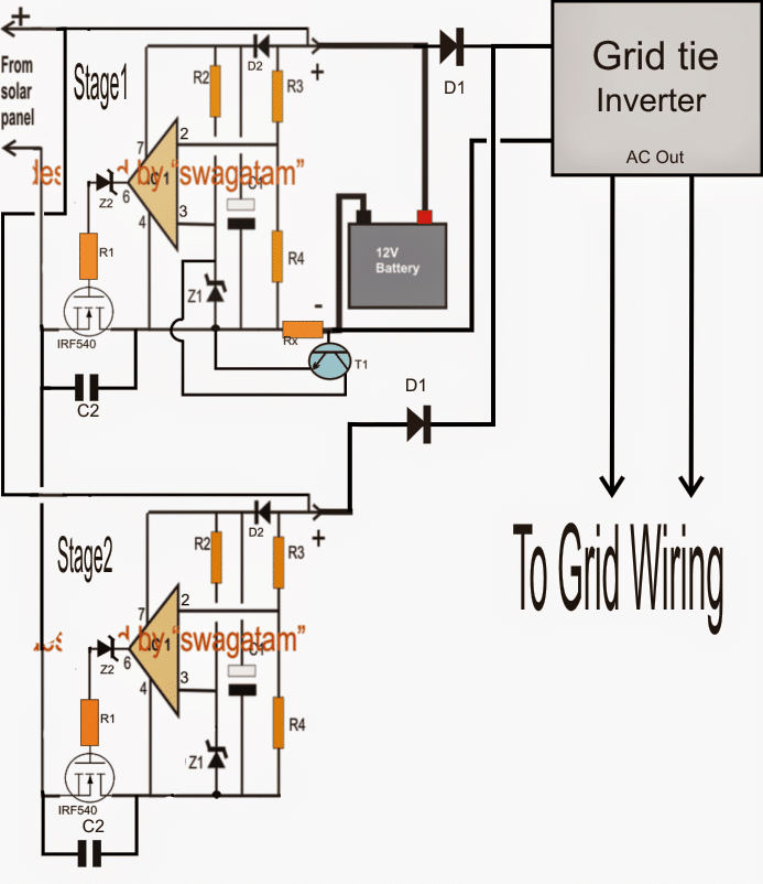 optimizing grid  solar electricity with inverter