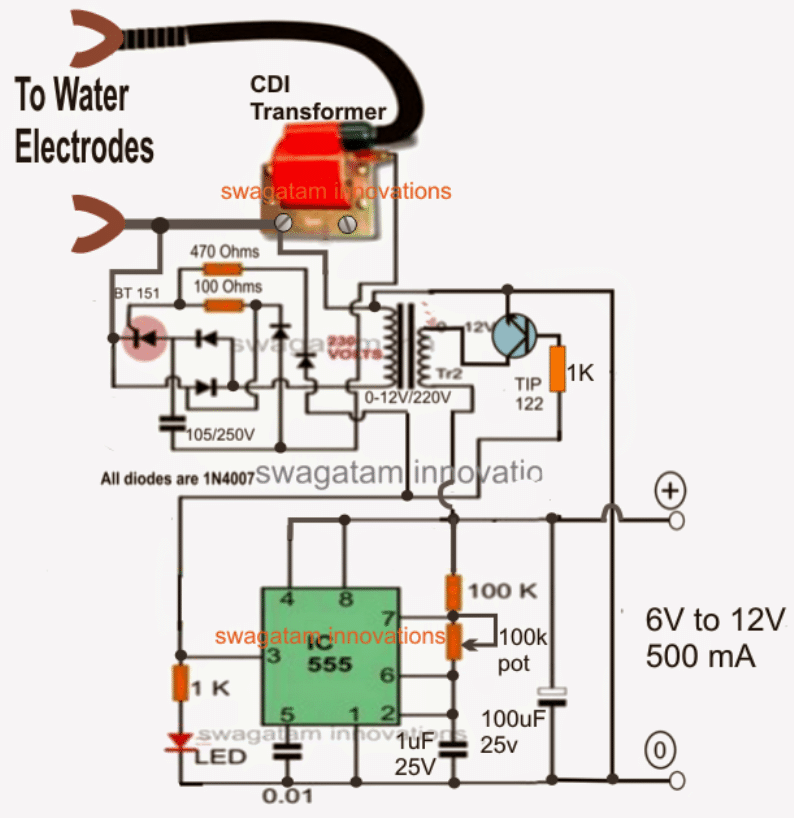 Generate HHO Gas Efficiently at Home | Homemade Circuit Projects on
