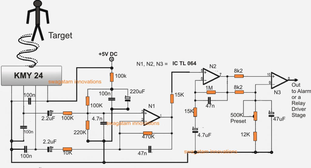 How to Make a GHz Microwave Radar Security Alarm Circuit