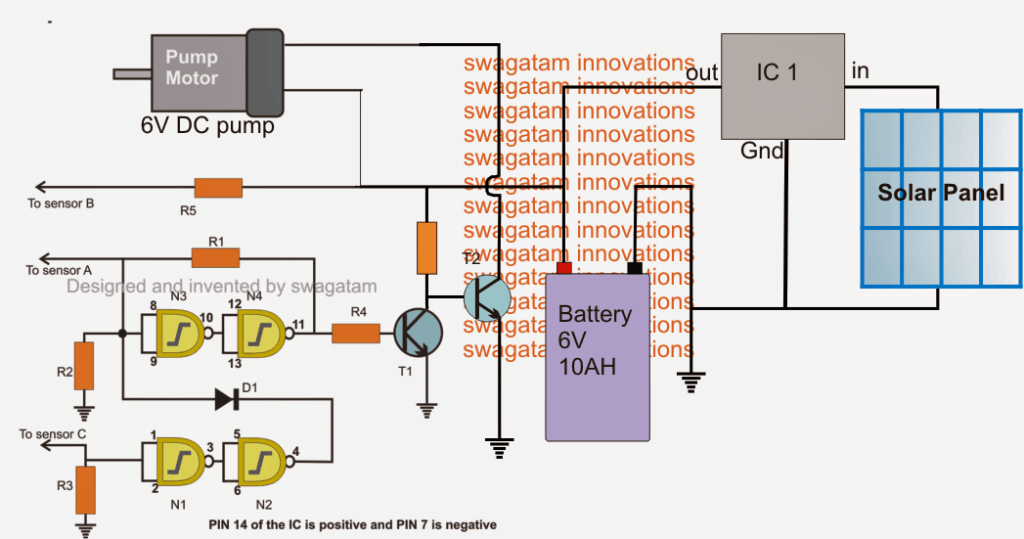 Solar Drip Irrigation Circuit for Indoor Gardens