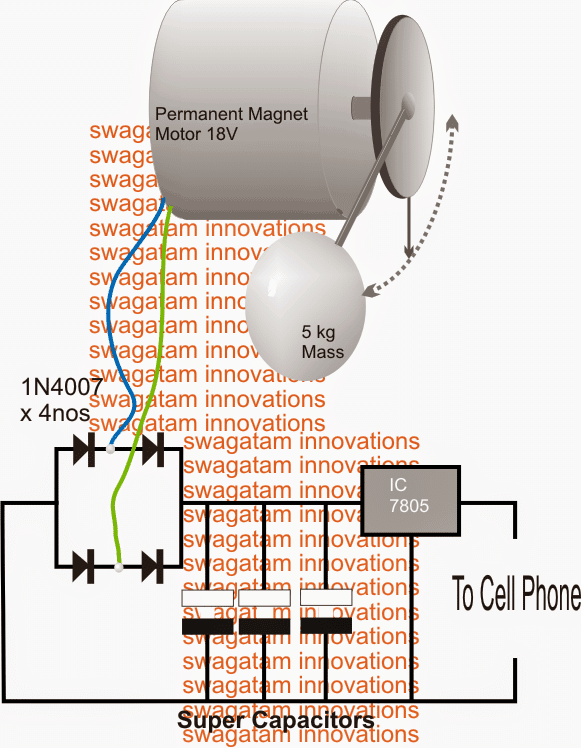 Cellphone Charger Circuit Using Pendulum Generator