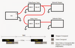 Pneumatic Timer Schematic and Working Details