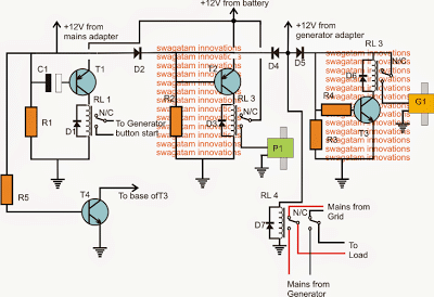 Petrol to LPG ATS using Solenoid Changeover Valve
