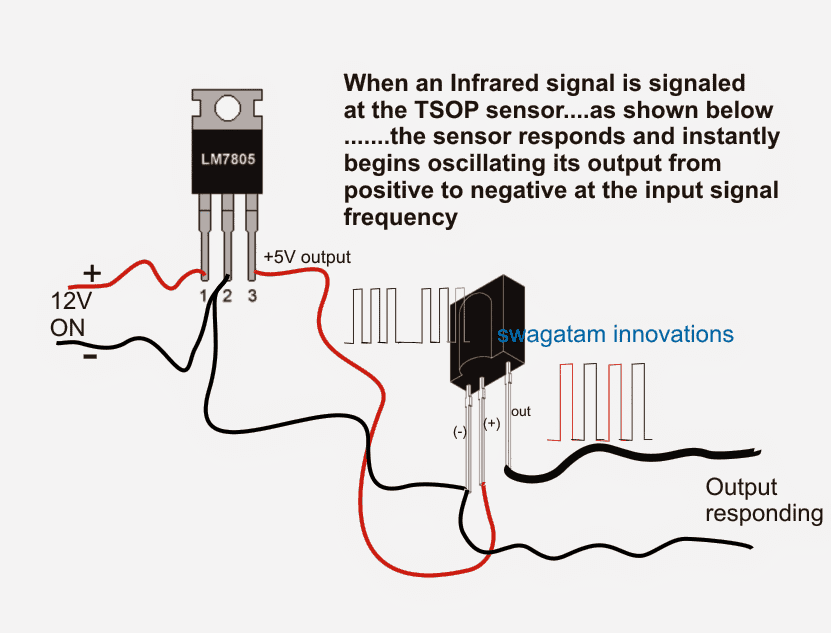 output response TSOP1738 sensors when powered ON and IR input applied
