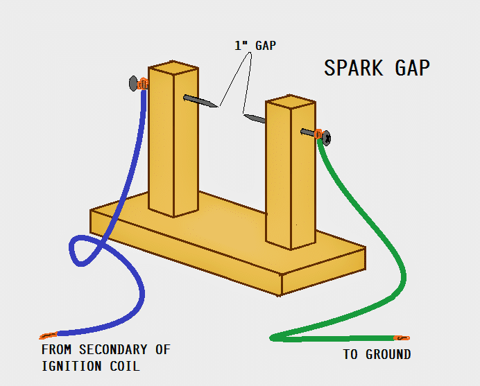 how to set up the spark gap