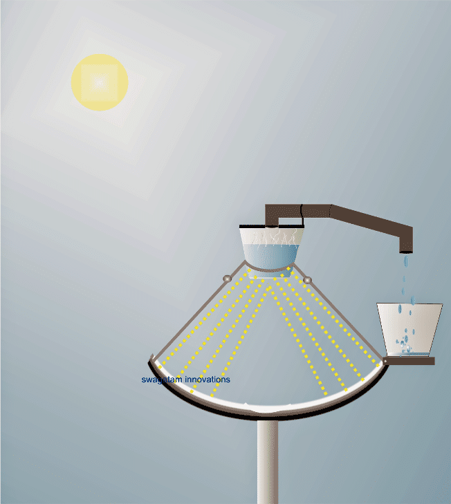 Solar Free Drinking Water Distillation Set Up from Sea Water