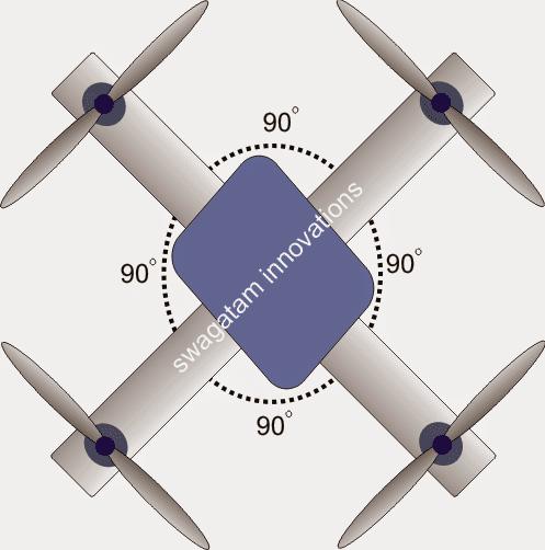 drone frame angle