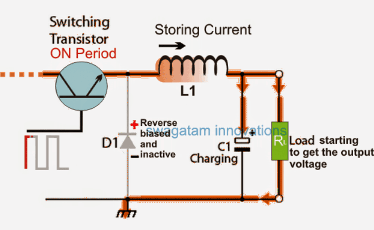 when supply switched OFF inductor goes through a sudden change in the current