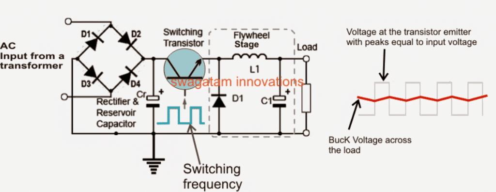 buck converter working details with switching frequency waveform