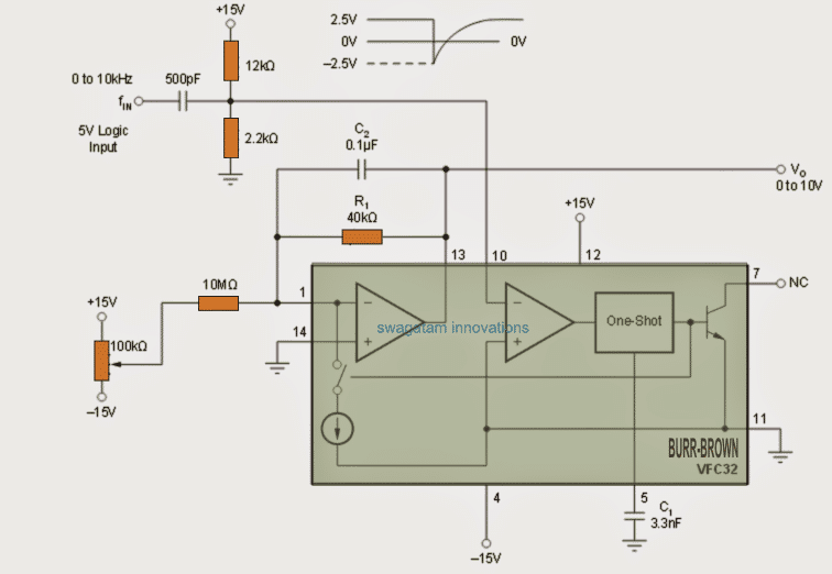 2 Frequency to Voltage Converter Circuits